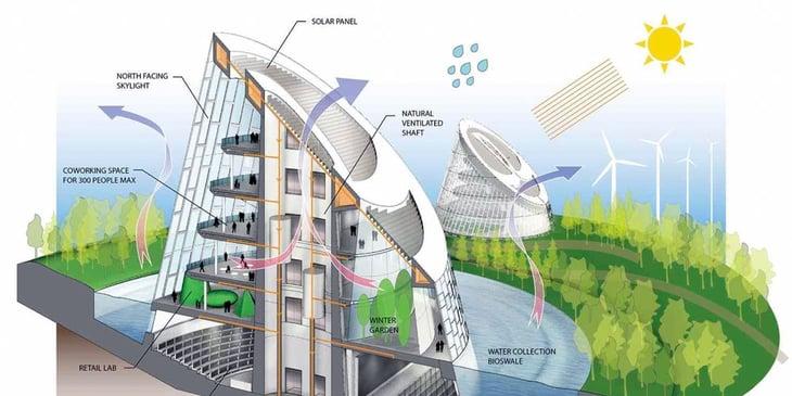 ingenieria-civil-futuro.jpg